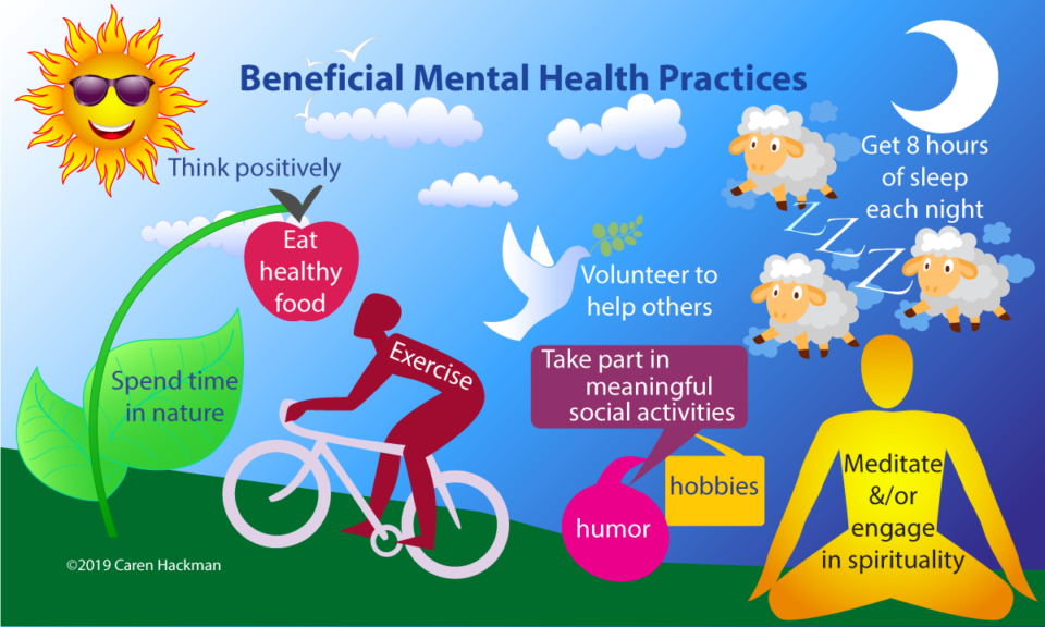 Mental Health For Creatives And Others Caren Hackman